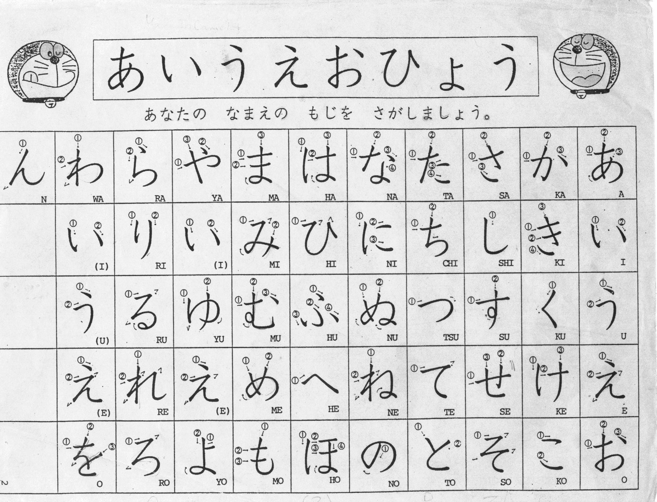 Best Printable Hiragana Chart