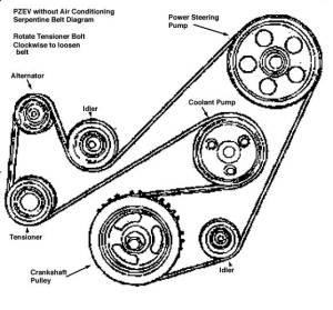 20034 PZEV engine serpentine belt diagrams