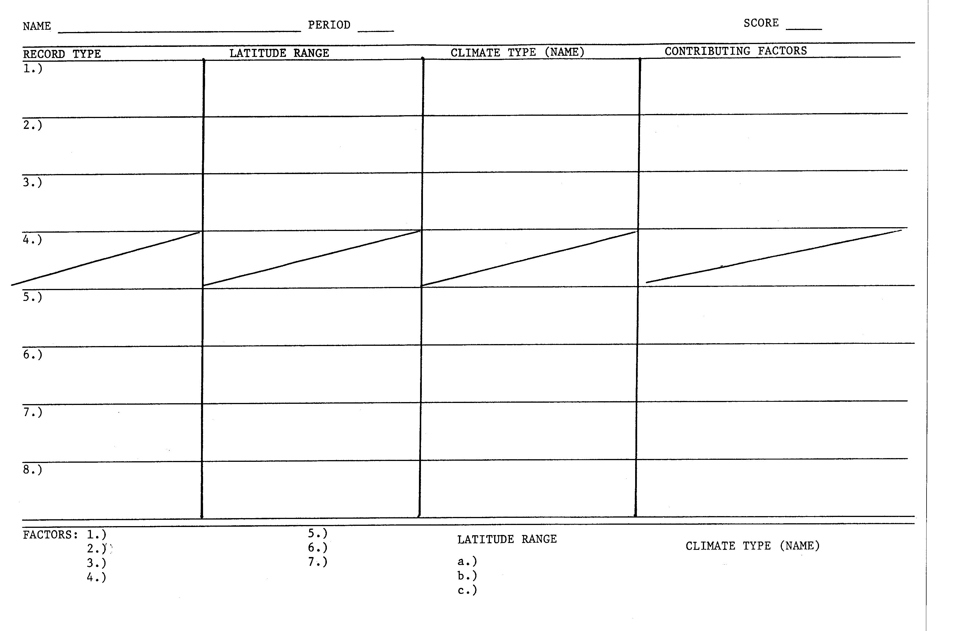 Reading Climate Graph Worksheet