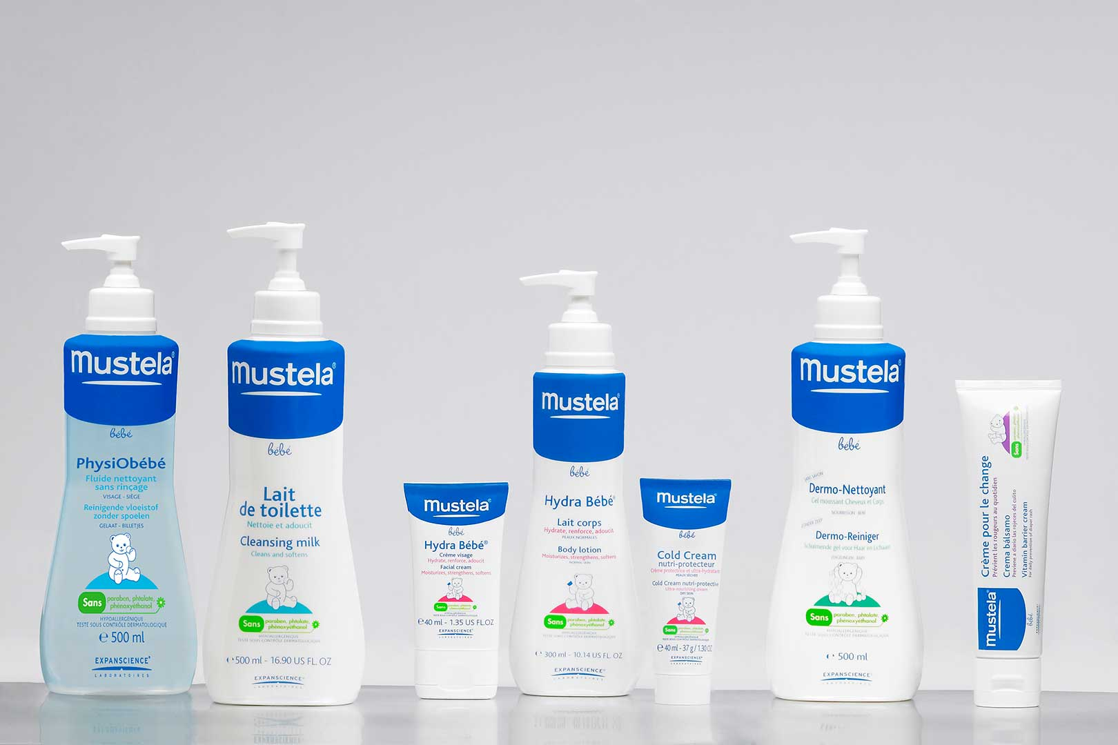 Best Baby Skin Care Products