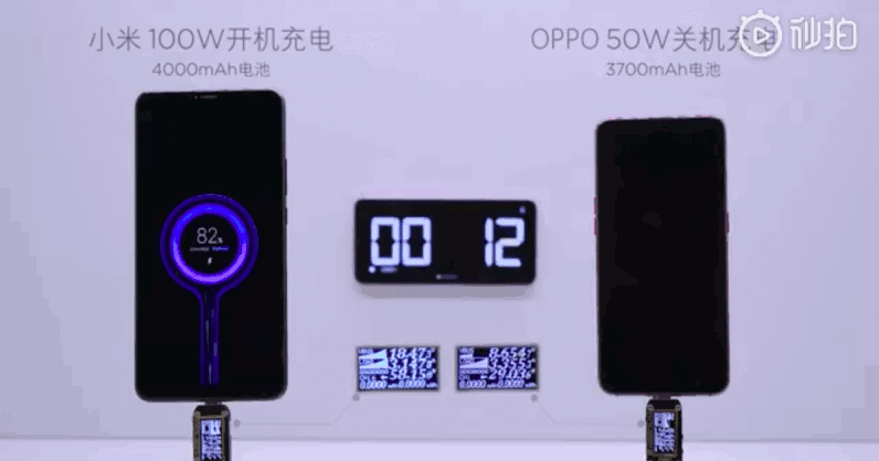 Xiaomi fast charger