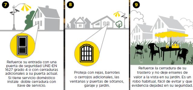 Consejos de protección contra el robo en viviendas