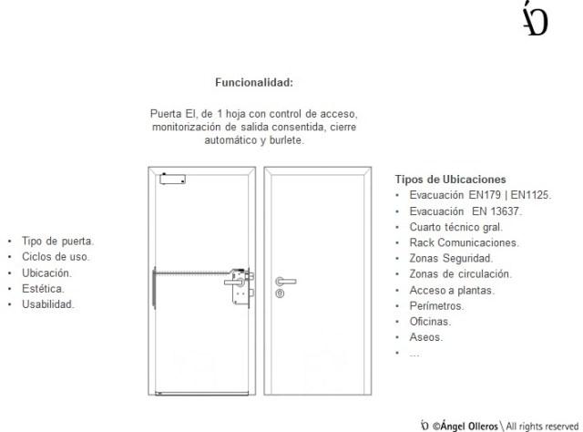 Equipamiento de puerta con control acesos by Angel Olleros
