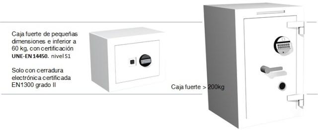 cajas fuertes con cerradura electronica by angel olleros