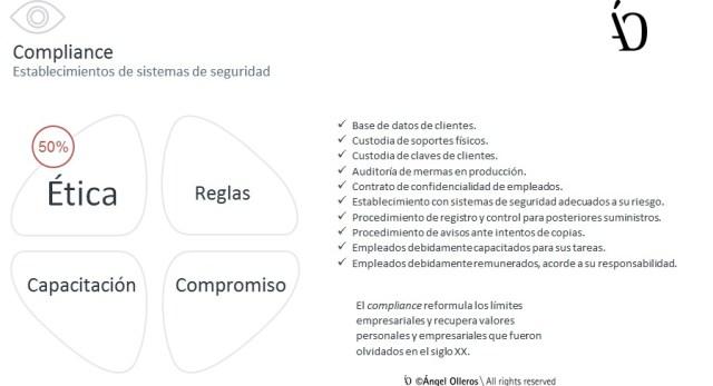 Compliance en cerrajeros y empresas de seguridad