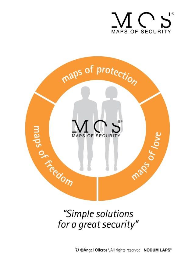 MOS. Maps of security. Sociedades inteligentes