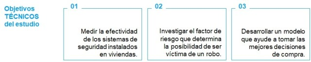 Objetivos del estudio de posibilidad de robo residencial
