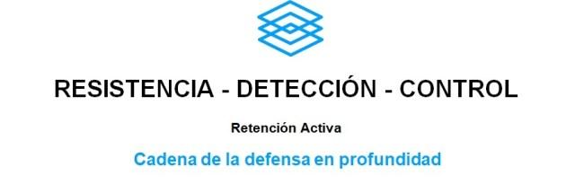 Resistencia detección, control