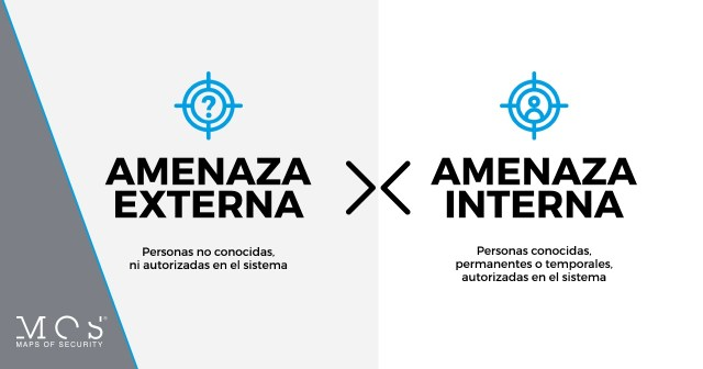 Amenaza interna y seguridad placebo