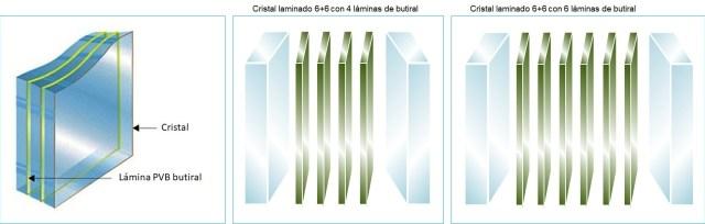 Cristal laminado con butiral