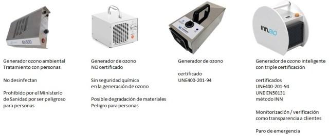 Máquinas generadores de ozono