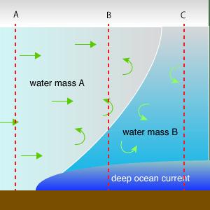 watermass1