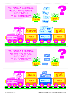 Verb Have Got Grammar Posters For Kids Learning English