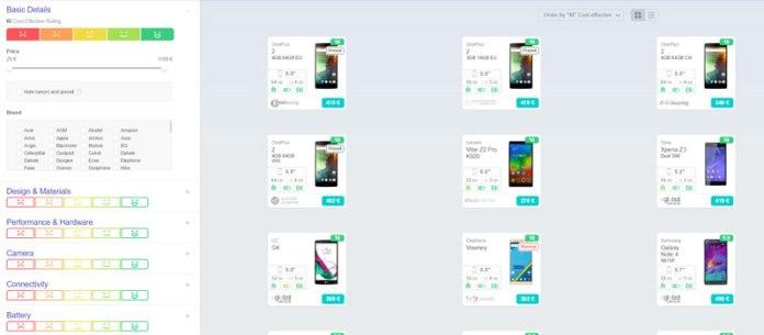 Δείγμα απο τα βασικά φίλτρα επιλογής συσκευών στο Kimovil.com