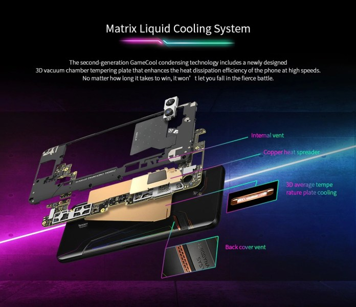 ASUS ROG PHONE 2 Cooling System
