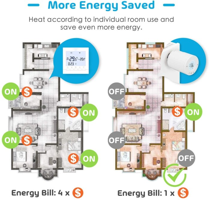 meross smart thermostat plan