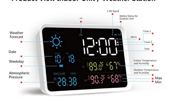 xiaomi yuihome weather station screen