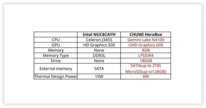 Chuwi-HeroBox-1-801x420