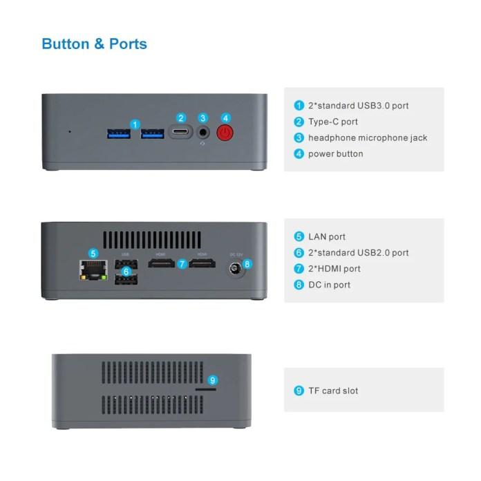 Beelink U55 Mini PC ports