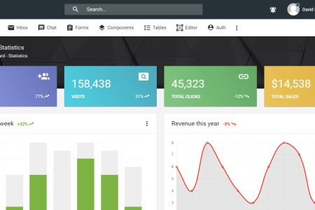 Elastic UI is an Angular 5 Material Design admin template