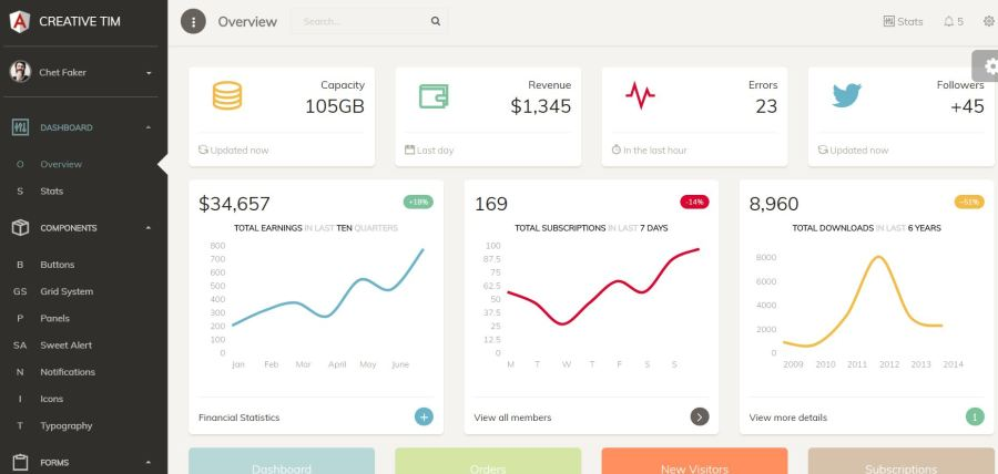 Paper Dashboard Pro Angular Template