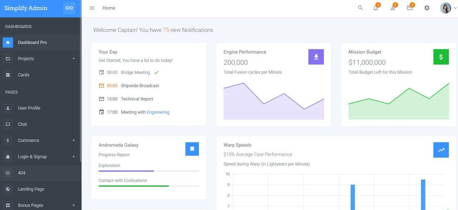 Simplify Angular 5 Admin Bootstrap 4 Dashboard Template and UI Kit