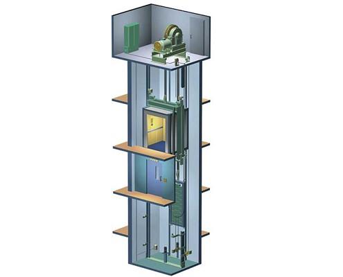 makine daireli asansörler,ankara asansör bakım firmaları, ankara asansör,asansör, asansör bakım firmaları,asansör bakımı,niğde asansör firmaları,asansör periyodik bakımı