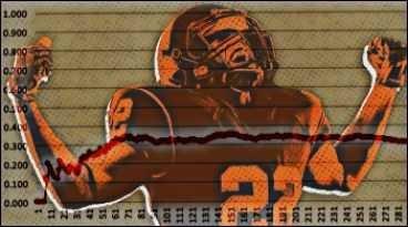 Cleveland Browns stats