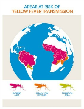 Yellow fever range in tropical South America and Africa Sanofi Pasteur
