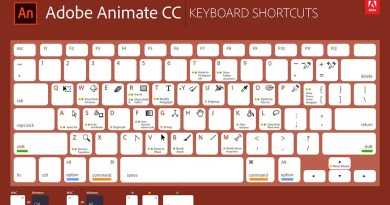 Adobe Animate CC Keyboard Shortcuts
