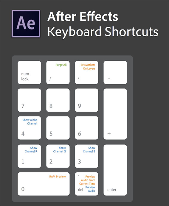 After Effects Keyboard Shortcuts