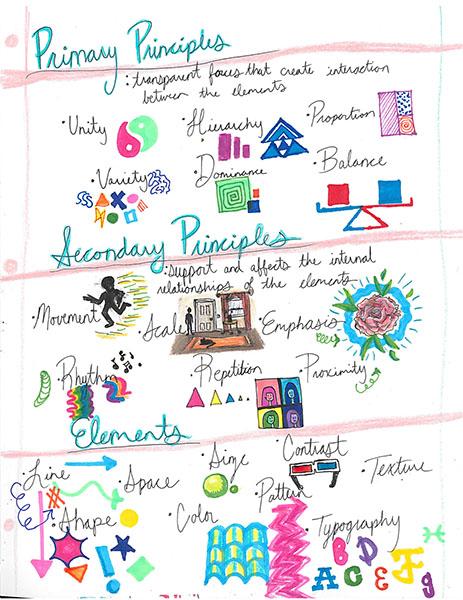 Haley Devers Design Notes