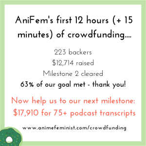 "Image in AniFem branded colours of text saying: ""AniFem's first 12 hours (+ 15 minutes) of crowdfunding... 223 backers, $12,714 raised, Milestone 2 cleared, 63% of our goal met - thank you! Now help us to our next milestone: $17,910 for 75+ podcast transcripts. www.animefeminist.com/crowdfunding"""
