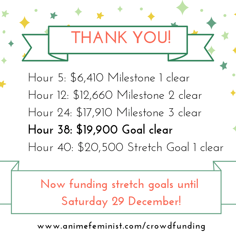 """Image featuring text in AniFem branded colours, saying: """"THANK YOU! Hour 5: $6,410 Milestone 1 clear. Hour 12: $12,660 Milestone 2 clear. Hour 24: $17,910 Milestone 3 clear. Hour 38: $19,900 Goal clear. Hour 40: $20,500 Stretch Goal 1 clear. Now funding stretch goals until Saturday 29 December! www.animefeminist.com"""""""