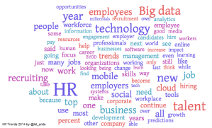 Word cloud HR Talent and Data