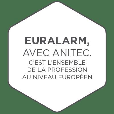 Euralarm avec Anitec
