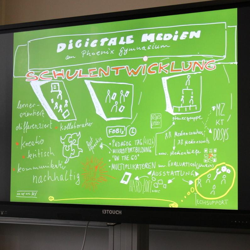 Digitalisierung Digitalpakt Gute Schule 2020 Phoenix-Gymnasium