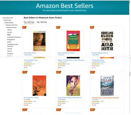 Anju Gattani, Duty and Desire, Amazon Bestselling List, Fiction Author