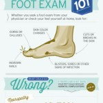 Diabetic Foot Guide: What Your Need To Know