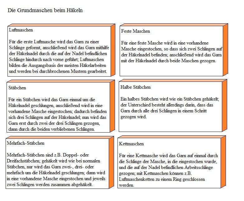 Häkeln Tabellen Und Grafiken Anleitungen Vorlagen Und Tipps