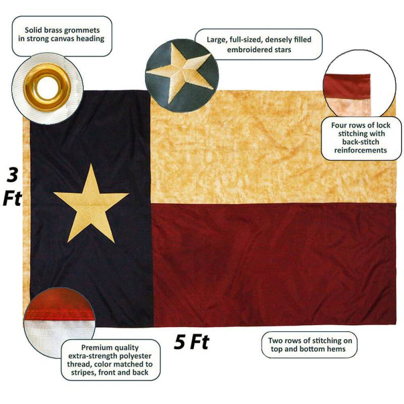 Tea Stained Texas Flag