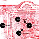 Koffers in dem sich die Symbole der Genera Neutrum, Femininum, Maskulinum, Aliudum und Generalium befinden.