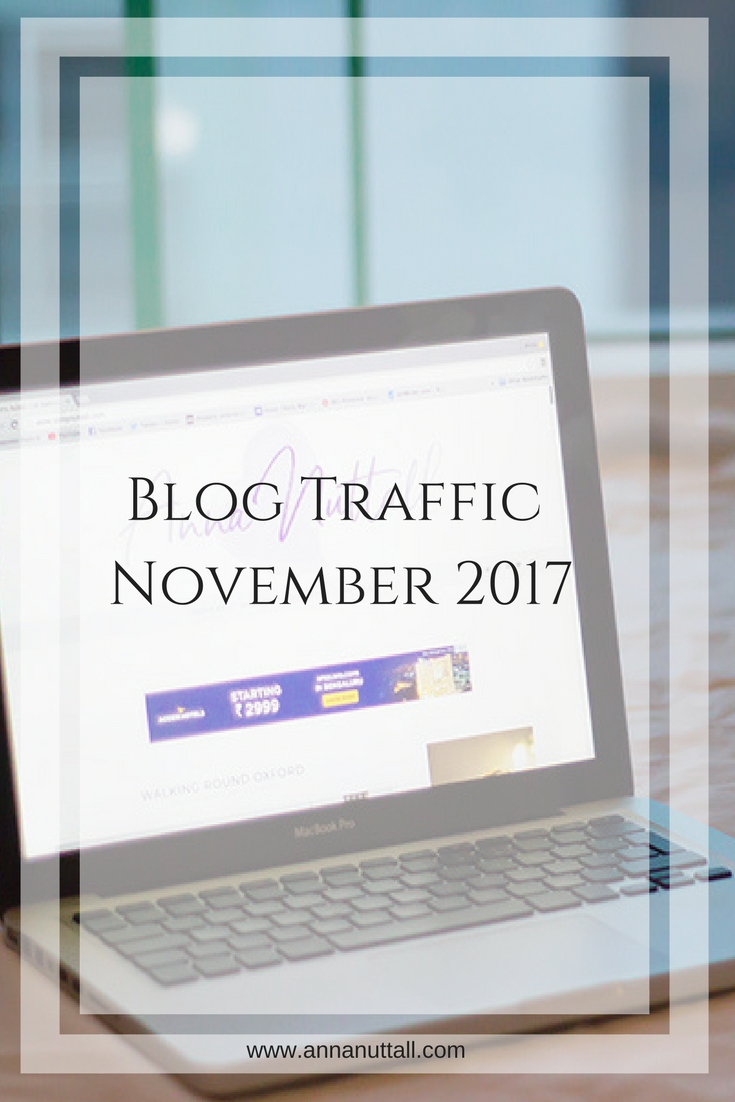 November 2017 blog traffic report