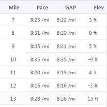 7-13 miles