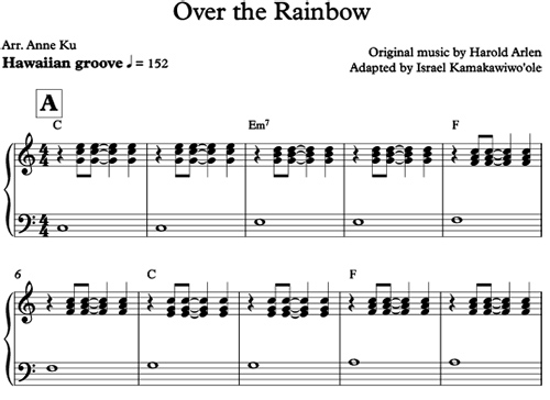 somewhere over the rainbow israel piano sheet music pdf