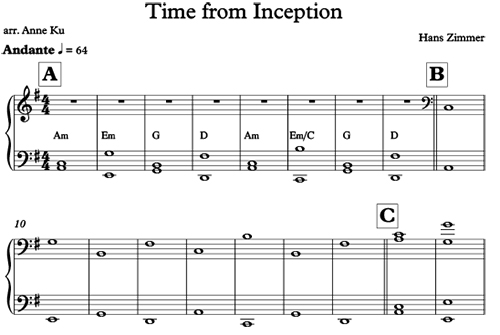 Time From Inception For Easy Piano Concert Blog