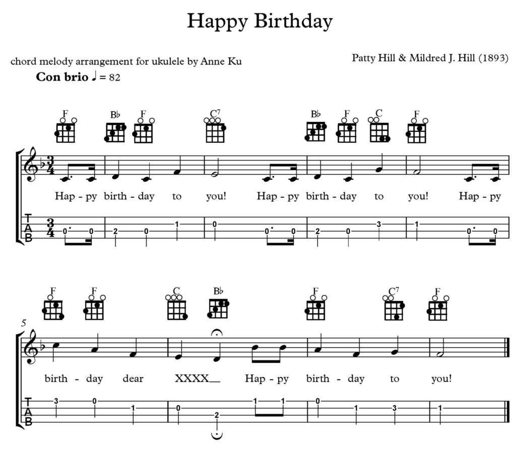 Enchanting Piano Chord Happy Birthday Pattern Beginner Guitar