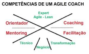 Agile-Coaching-Competency-Framework