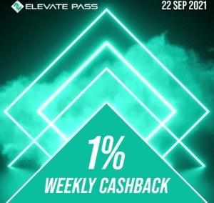 Lees meer over het artikel 1% weekly cashback