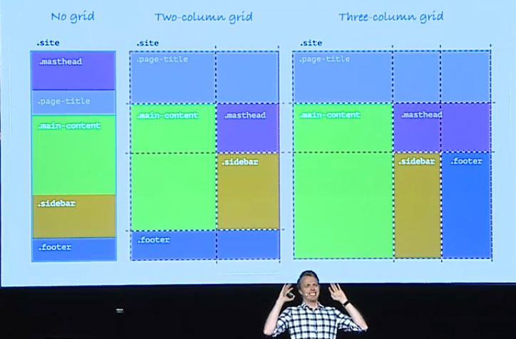 Morten Rand Hendriksen introducing css grid
